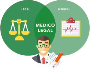 Medico Legal Transcription by Brown & Meyers